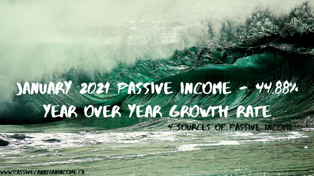 January 2021 Passive income